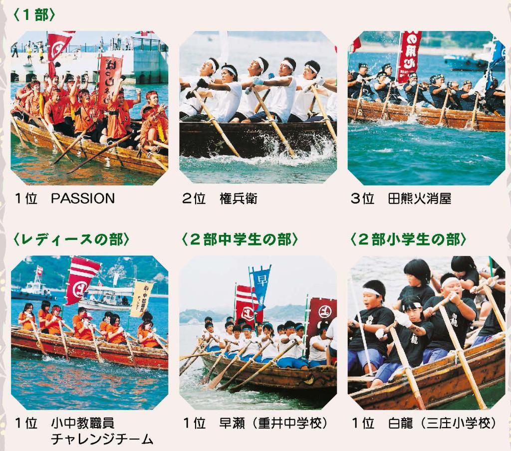 2005年度海まつりの記録レース結果