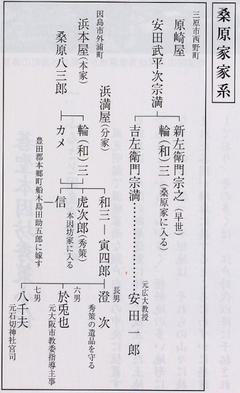 [7月 8日] 伝説の碁打ち 本因坊秀策【8】その時歴史は動いた 精神性を重んじる日本人の美学